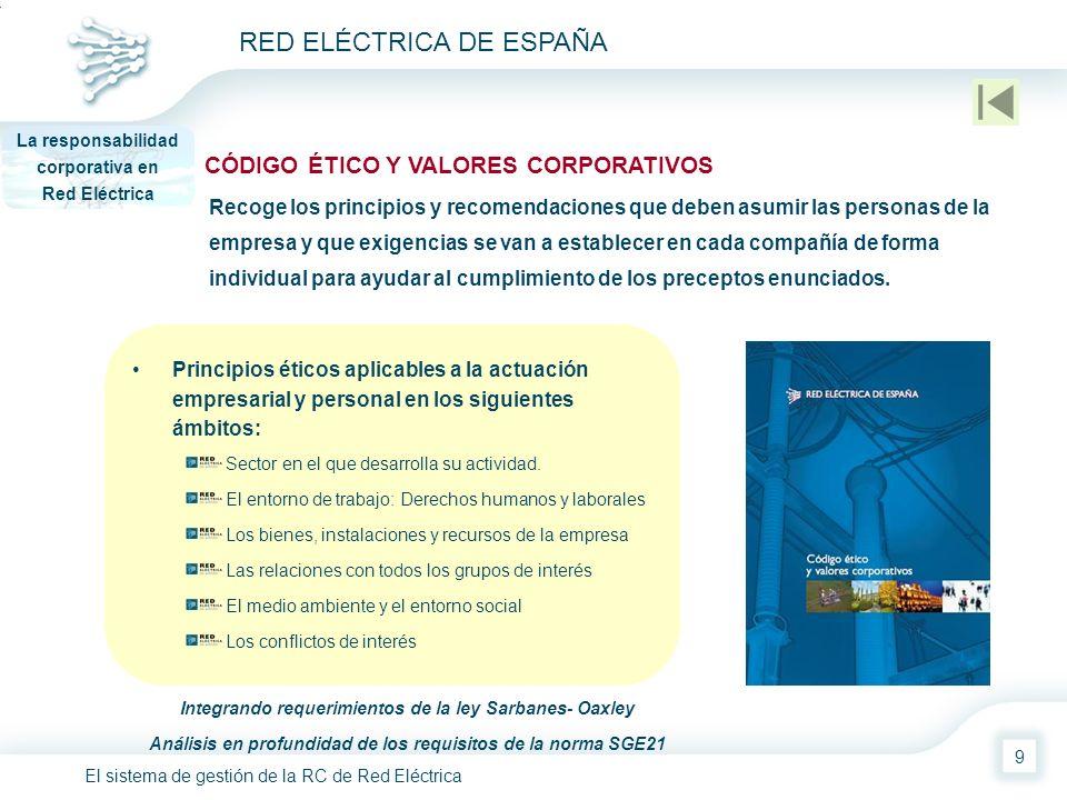 El sistema de gestión de la RC de Red Eléctrica RED ELÉCTRICA DE ESPAÑA 9 CÓDIGO ÉTICO Y VALORES CORPORATIVOS La responsabilidad corporativa en Red El