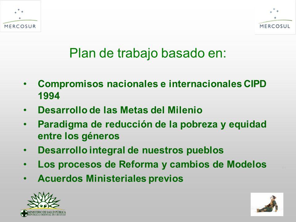PT Plan de trabajo basado en: Compromisos nacionales e internacionales CIPD 1994 Desarrollo de las Metas del Milenio Paradigma de reducción de la pobreza y equidad entre los géneros Desarrollo integral de nuestros pueblos Los procesos de Reforma y cambios de Modelos Acuerdos Ministeriales previos