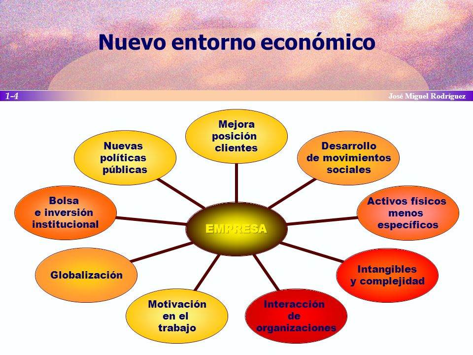 1-65 José Miguel Rodríguez Direcciones de Internet Comisión Nacional del Mercado de Valores (CNMV): http://www.cnmv.es/index.htm Conference Board: http://www.conference-board.org Corporate Accountability: http://www.corporate-accountability.org Corporate Governance: http://www.corpgov.net Corporate Responsibility: http://www.corporate-responsibility.org Corporate Register: http://www.corporateregister.com CSR Europe: http://www.csreurope.org Encyclopedia of Corporate Governance: http://www.encycogov.com