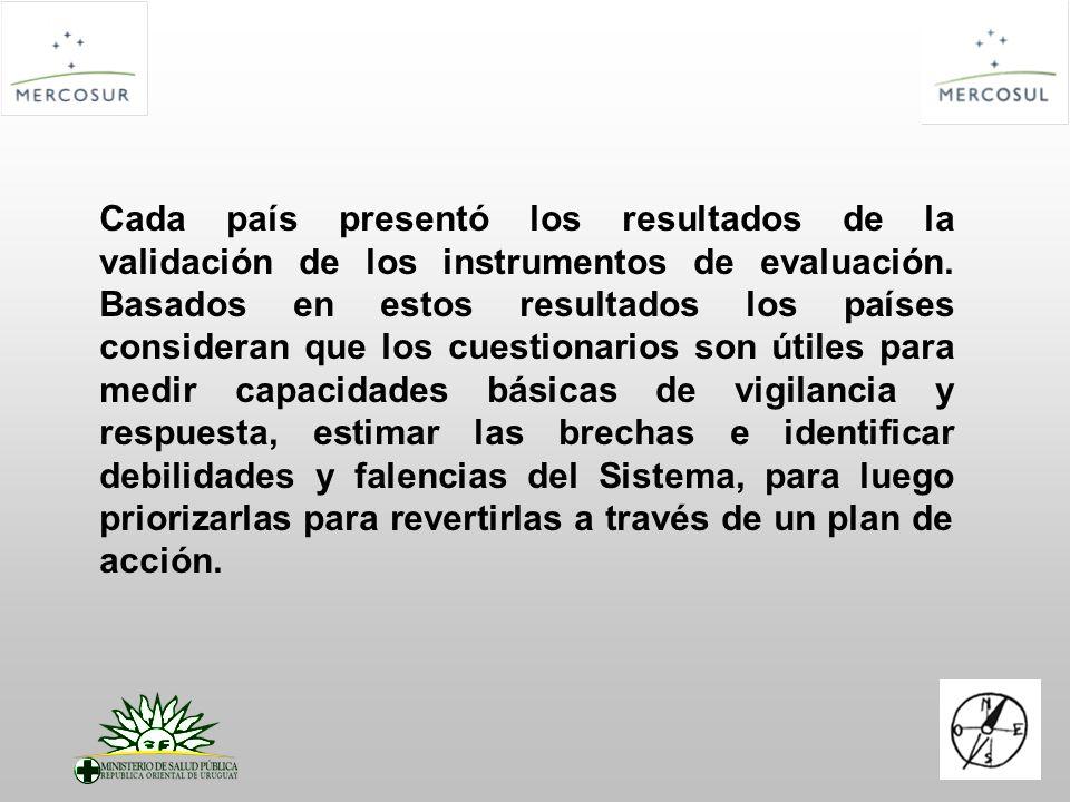 Cada país presentó los resultados de la validación de los instrumentos de evaluación. Basados en estos resultados los países consideran que los cuesti