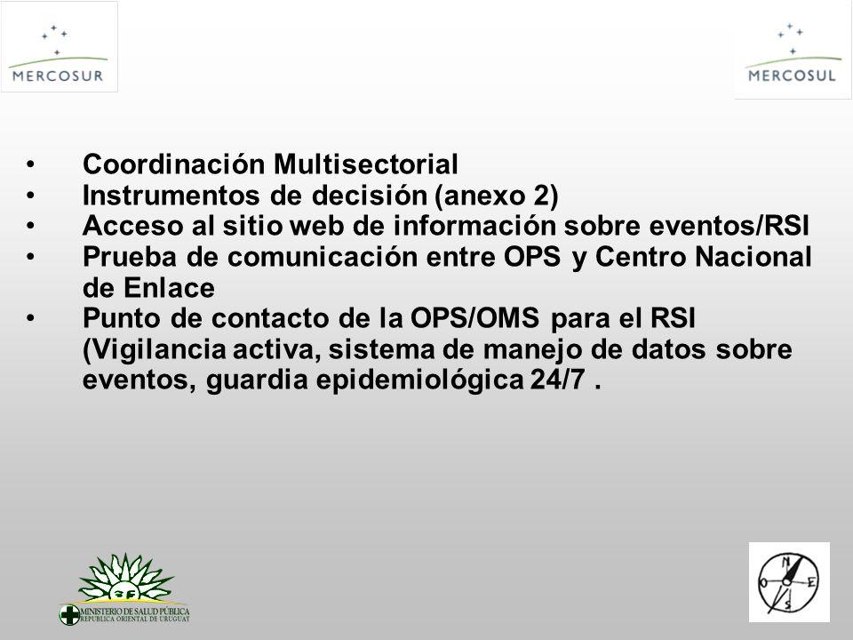 Coordinación Multisectorial Instrumentos de decisión (anexo 2) Acceso al sitio web de información sobre eventos/RSI Prueba de comunicación entre OPS y Centro Nacional de Enlace Punto de contacto de la OPS/OMS para el RSI (Vigilancia activa, sistema de manejo de datos sobre eventos, guardia epidemiológica 24/7.