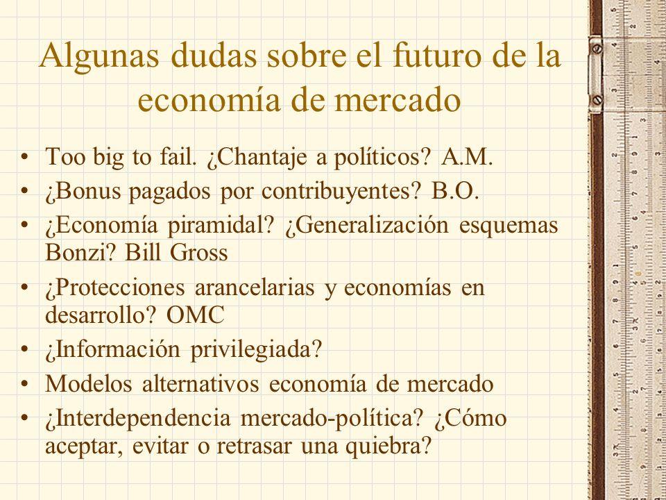 Algunas dudas sobre el futuro de la economía de mercado Too big to fail.