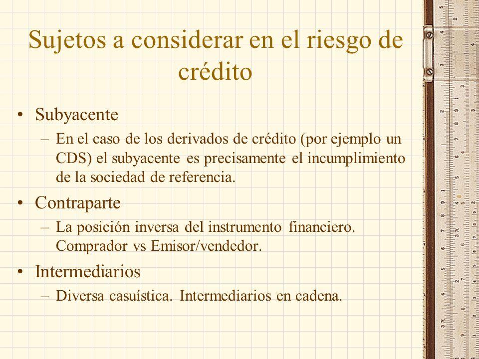 Sujetos a considerar en el riesgo de crédito Subyacente –En el caso de los derivados de crédito (por ejemplo un CDS) el subyacente es precisamente el incumplimiento de la sociedad de referencia.