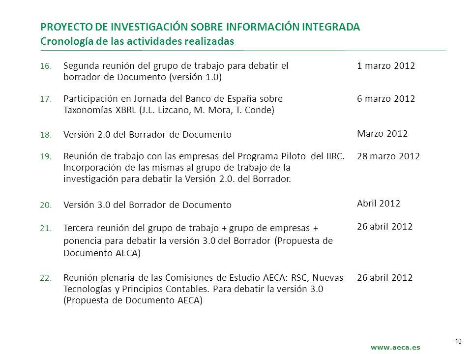 www.aeca.es PROYECTO DE INVESTIGACIÓN SOBRE INFORMACIÓN INTEGRADA Cronología de las actividades realizadas 16. Segunda reunión del grupo de trabajo pa