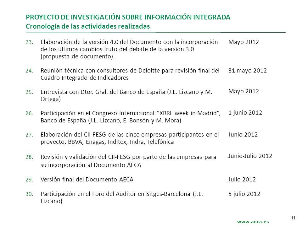 www.aeca.es PROYECTO DE INVESTIGACIÓN SOBRE INFORMACIÓN INTEGRADA Cronología de las actividades realizadas 23. Elaboración de la versión 4.0 del Docum