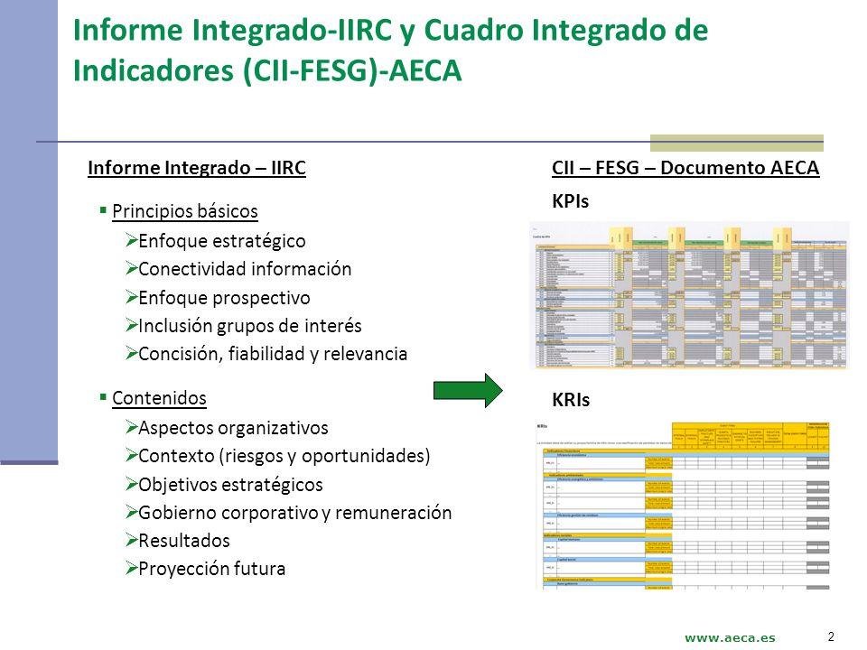 Informe Integrado-IIRC y Cuadro Integrado de Indicadores (CII-FESG)-AECA Principios básicos Enfoque estratégico Conectividad información Enfoque prosp