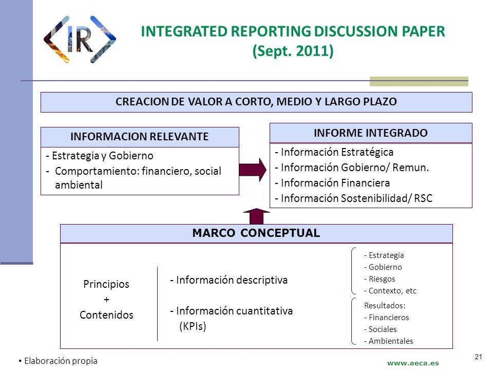 INTEGRATED REPORTING DISCUSSION PAPER (Sept. 2011) - Estrategia y Gobierno -Comportamiento: financiero, social ambiental CREACION DE VALOR A CORTO, ME