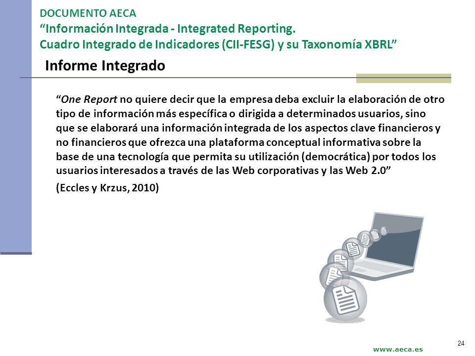 Informe Integrado DOCUMENTO AECA Información Integrada - Integrated Reporting. Cuadro Integrado de Indicadores (CII-FESG) y su Taxonomía XBRL www.aeca