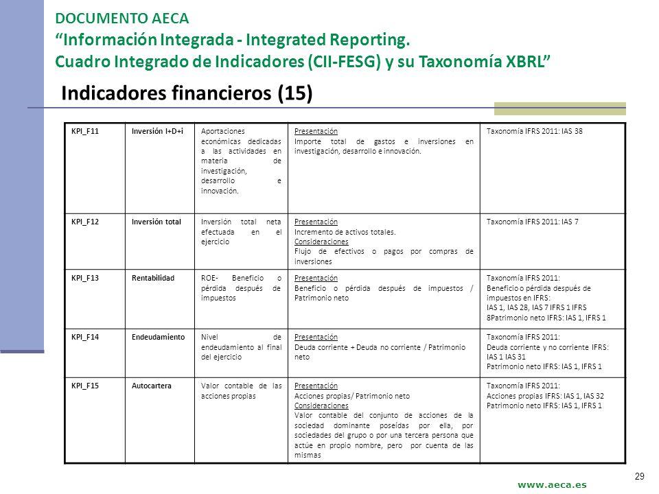 www.aeca.es Indicadores financieros (15) DOCUMENTO AECA Información Integrada - Integrated Reporting. Cuadro Integrado de Indicadores (CII-FESG) y su