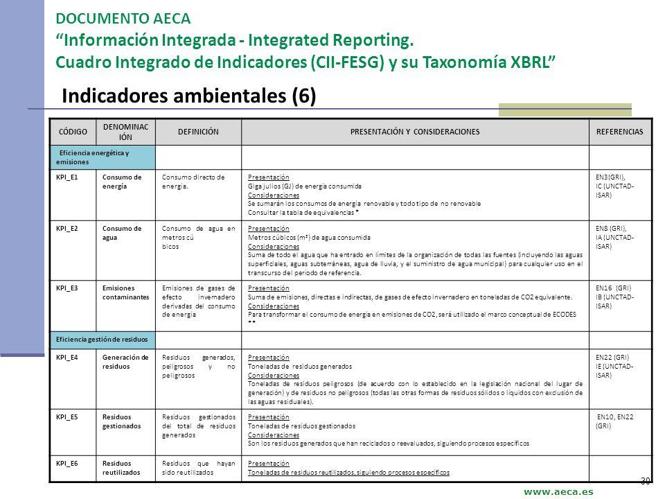 www.aeca.es Indicadores ambientales (6) DOCUMENTO AECA Información Integrada - Integrated Reporting. Cuadro Integrado de Indicadores (CII-FESG) y su T