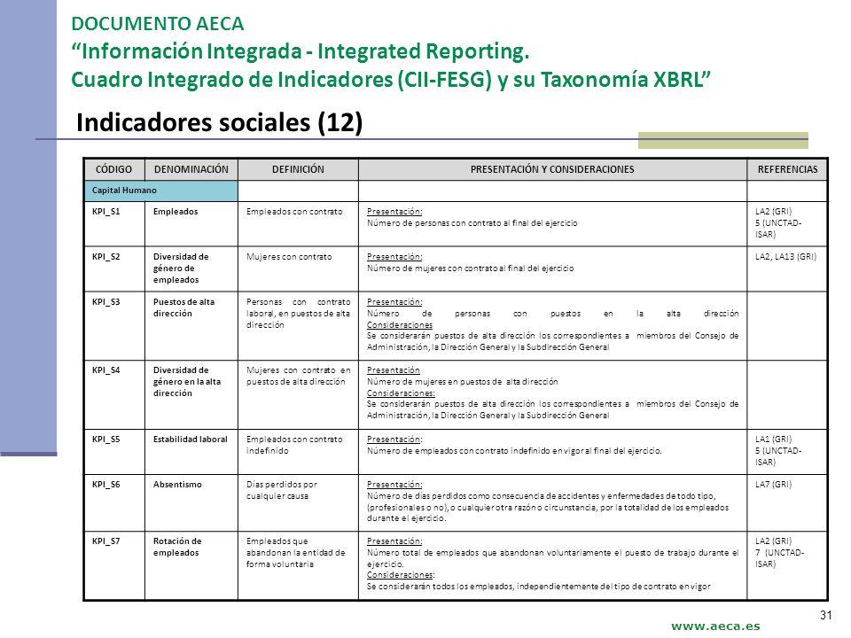 www.aeca.es Indicadores sociales (12) DOCUMENTO AECA Información Integrada - Integrated Reporting. Cuadro Integrado de Indicadores (CII-FESG) y su Tax