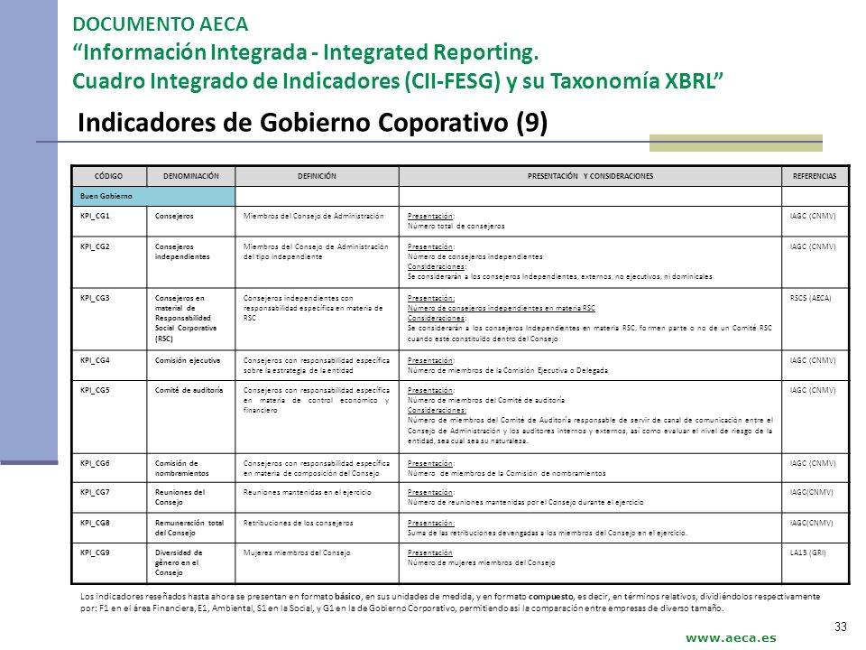 www.aeca.es Indicadores de Gobierno Coporativo (9) DOCUMENTO AECA Información Integrada - Integrated Reporting. Cuadro Integrado de Indicadores (CII-F