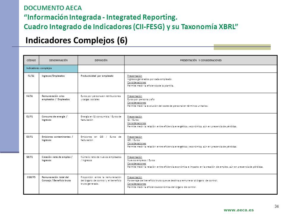 www.aeca.es DOCUMENTO AECA Información Integrada - Integrated Reporting. Cuadro Integrado de Indicadores (CII-FESG) y su Taxonomía XBRL Indicadores Co