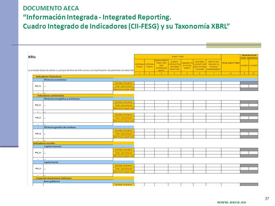 www.aeca.es DOCUMENTO AECA Información Integrada - Integrated Reporting. Cuadro Integrado de Indicadores (CII-FESG) y su Taxonomía XBRL 37