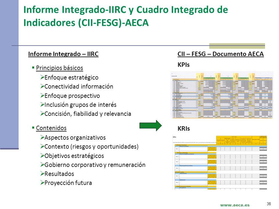 Principios básicos Enfoque estratégico Conectividad información Enfoque prospectivo Inclusión grupos de interés Concisión, fiabilidad y relevancia Con