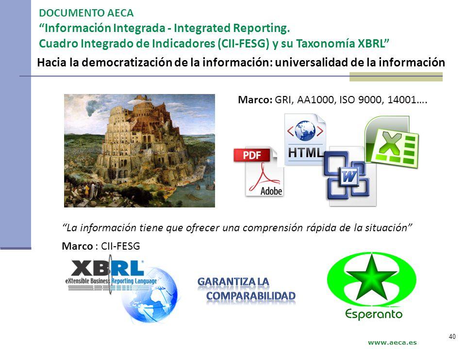 Hacia la democratización de la información: universalidad de la información DOCUMENTO AECA Información Integrada - Integrated Reporting. Cuadro Integr