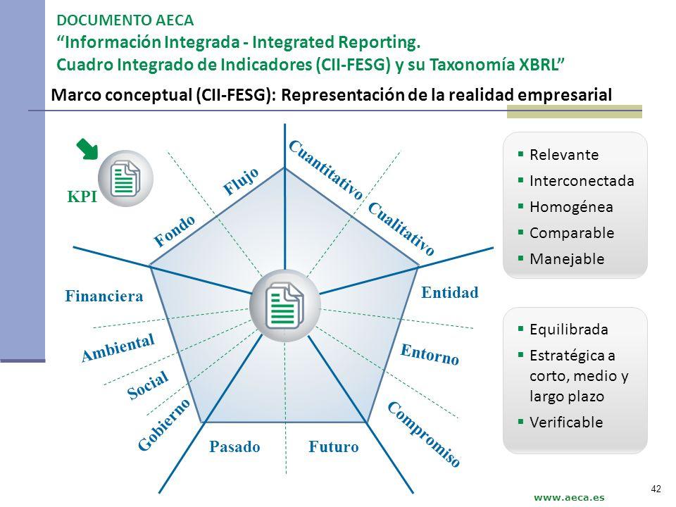 informacion financiera cualitativo: