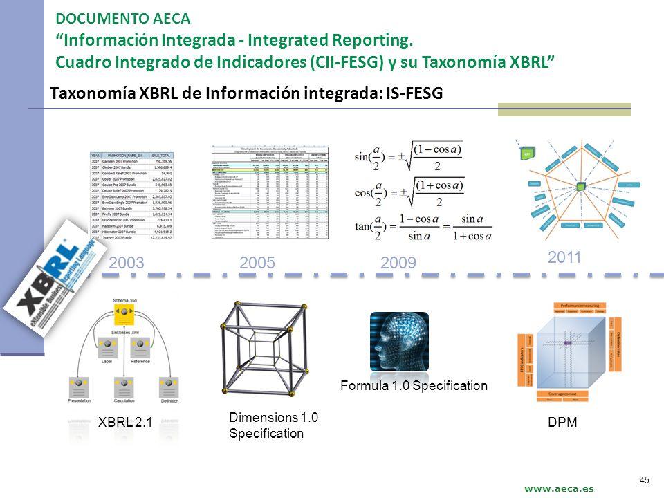 Taxonomía XBRL de Información integrada: IS-FESG DOCUMENTO AECA Información Integrada - Integrated Reporting. Cuadro Integrado de Indicadores (CII-FES