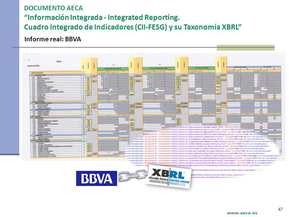 www.aeca.es DOCUMENTO AECA Información Integrada - Integrated Reporting. Cuadro Integrado de Indicadores (CII-FESG) y su Taxonomía XBRL 47 Informe rea