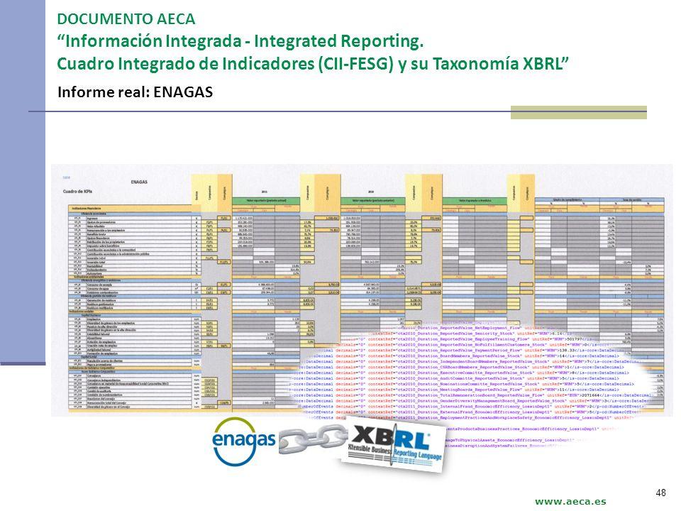 www.aeca.es DOCUMENTO AECA Información Integrada - Integrated Reporting. Cuadro Integrado de Indicadores (CII-FESG) y su Taxonomía XBRL 48 Informe rea