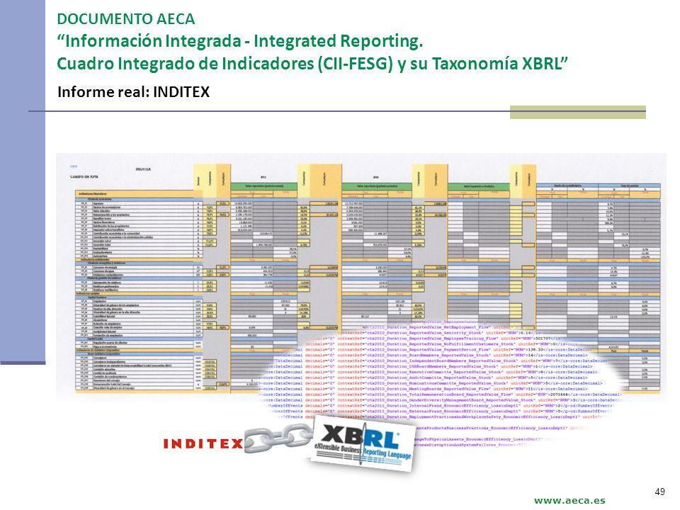 www.aeca.es DOCUMENTO AECA Información Integrada - Integrated Reporting. Cuadro Integrado de Indicadores (CII-FESG) y su Taxonomía XBRL 49 Informe rea