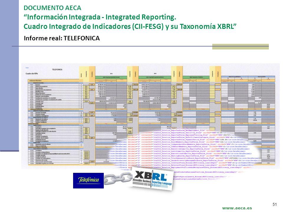 www.aeca.es DOCUMENTO AECA Información Integrada - Integrated Reporting. Cuadro Integrado de Indicadores (CII-FESG) y su Taxonomía XBRL 51 Informe rea