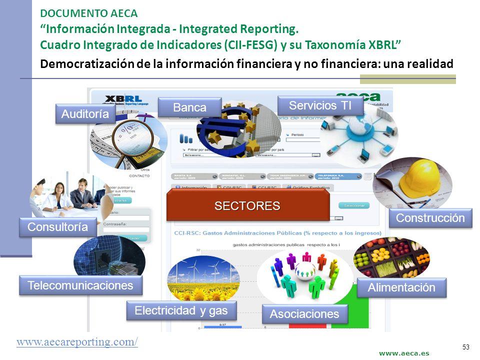 Democratización de la información financiera y no financiera: una realidad www.aecareporting.com/ DOCUMENTO AECA Información Integrada - Integrated Re