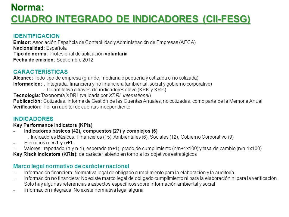 Norma: CUADRO INTEGRADO DE INDICADORES (CII-FESG) IDENTIFICACION Emisor: Asociación Española de Contabilidad y Administración de Empresas (AECA) Nacio