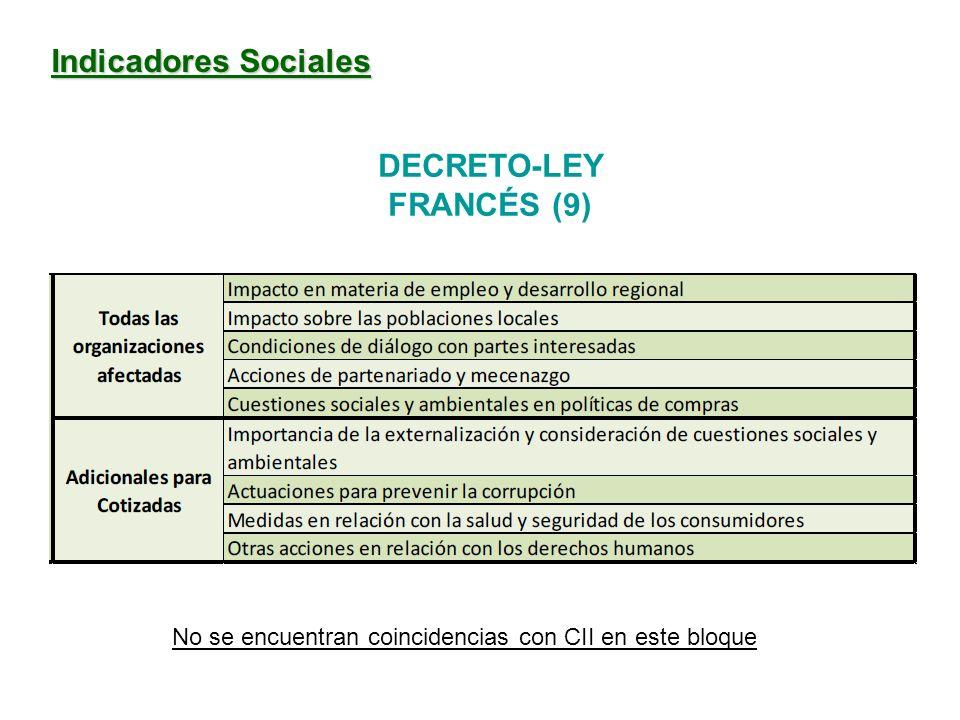 Indicadores Sociales No se encuentran coincidencias con CII en este bloque DECRETO-LEY FRANCÉS (9)
