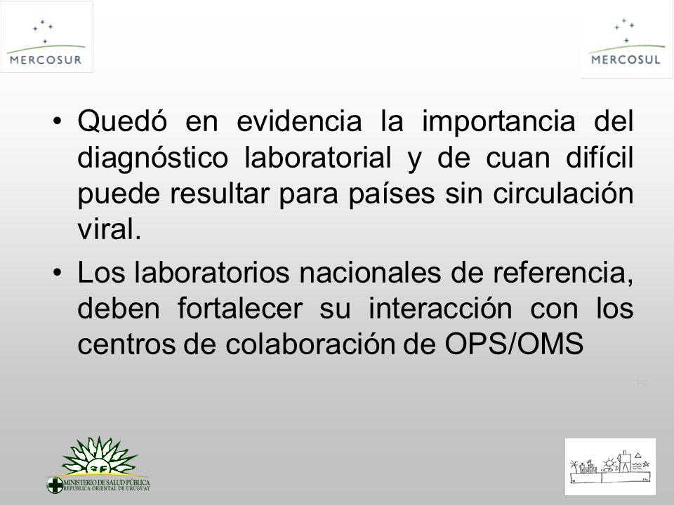 PT Quedó en evidencia la importancia del diagnóstico laboratorial y de cuan difícil puede resultar para países sin circulación viral. Los laboratorios