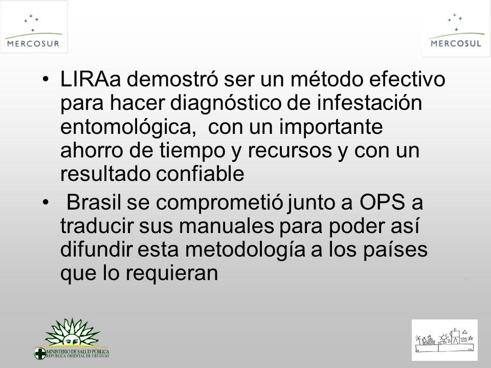 PT LIRAa demostró ser un método efectivo para hacer diagnóstico de infestación entomológica, con un importante ahorro de tiempo y recursos y con un re