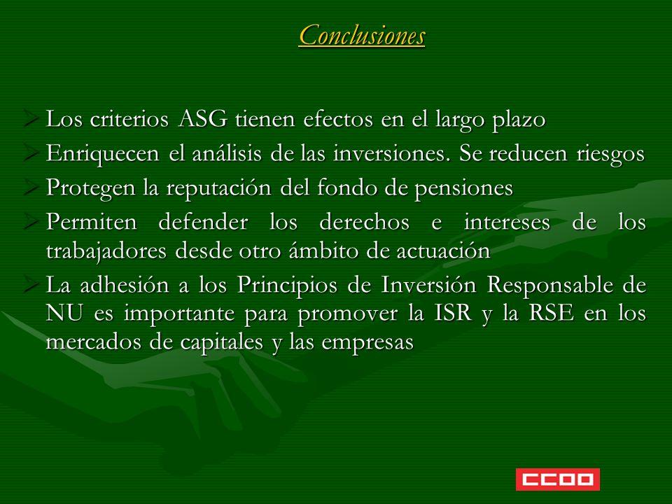 Conclusiones Los criterios ASG tienen efectos en el largo plazo Los criterios ASG tienen efectos en el largo plazo Enriquecen el análisis de las inver