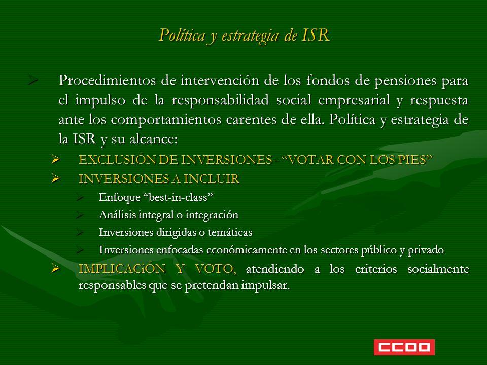 Política y estrategia de ISR Procedimientos de intervención de los fondos de pensiones para el impulso de la responsabilidad social empresarial y resp
