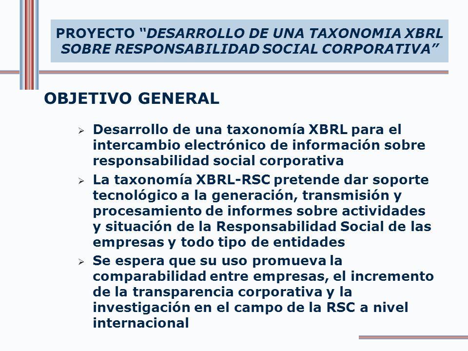 PROYECTO DESARROLLO DE UNA TAXONOMIA XBRL SOBRE RESPONSABILIDAD SOCIAL CORPORATIVA OBJETIVO GENERAL Desarrollo de una taxonomía XBRL para el intercamb