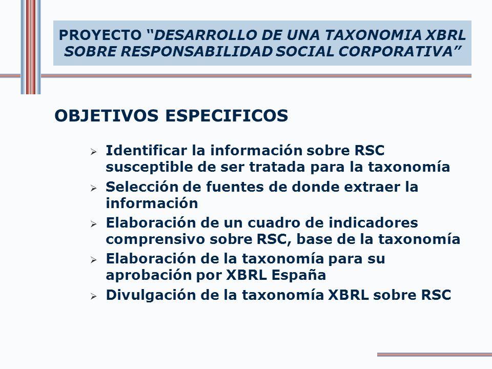 OBJETIVOS ESPECIFICOS Identificar la información sobre RSC susceptible de ser tratada para la taxonomía Selección de fuentes de donde extraer la infor