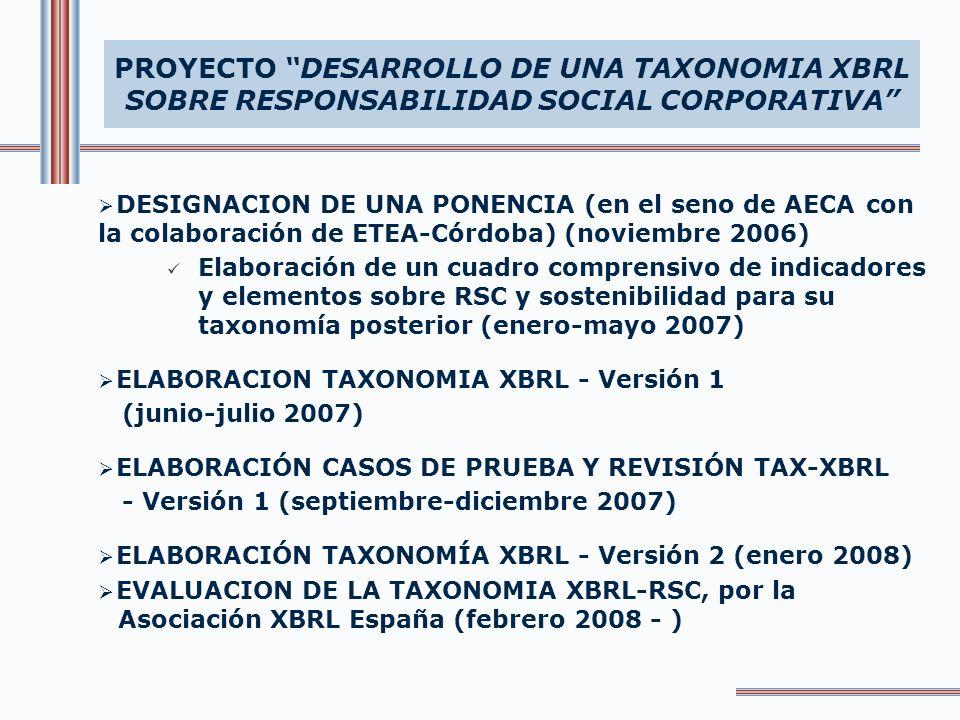 DESIGNACION DE UNA PONENCIA (en el seno de AECA con la colaboración de ETEA-Córdoba) (noviembre 2006) Elaboración de un cuadro comprensivo de indicado