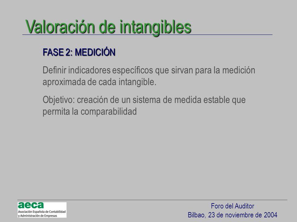 Foro del Auditor Bilbao, 23 de noviembre de 2004 FASE 2: MEDICIÓN Definir indicadores específicos que sirvan para la medición aproximada de cada intan