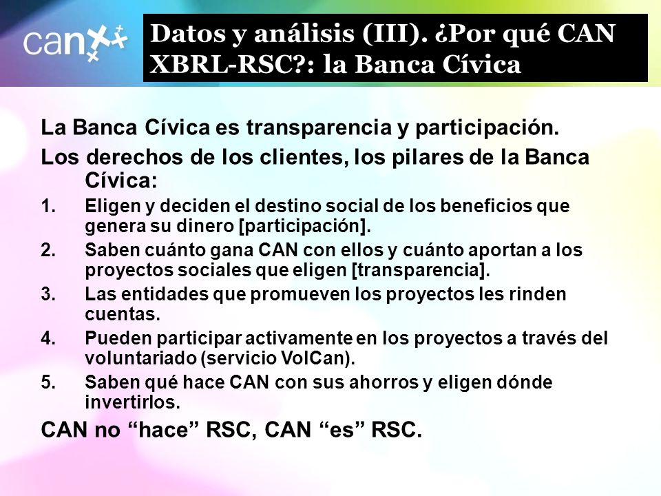11 Datos y análisis (III). ¿Por qué CAN XBRL-RSC?: la Banca Cívica La Banca Cívica es transparencia y participación. Los derechos de los clientes, los