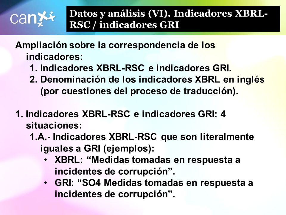 14 Datos y análisis (VI). Indicadores XBRL- RSC / indicadores GRI Ampliación sobre la correspondencia de los indicadores: 1.Indicadores XBRL-RSC e ind