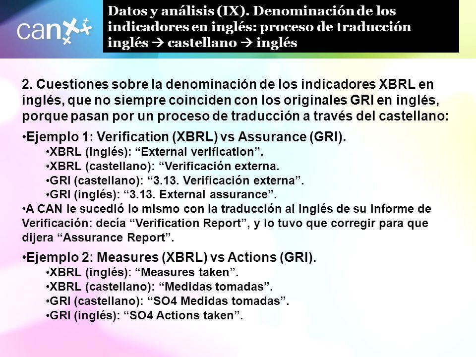17 Datos y análisis (IX). Denominación de los indicadores en inglés: proceso de traducción inglés castellano inglés 2. Cuestiones sobre la denominació
