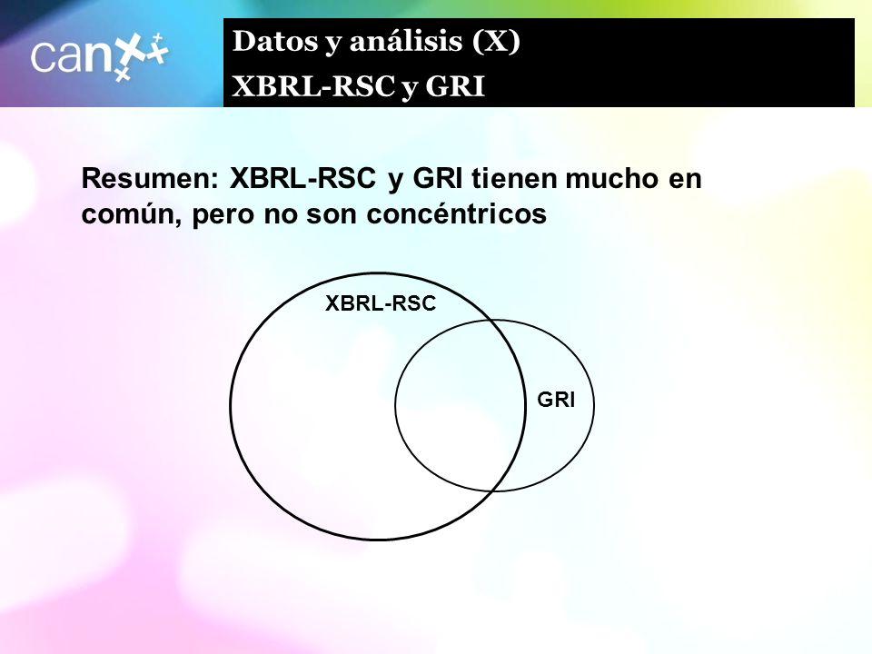 18 Datos y análisis (X) XBRL-RSC y GRI GRI XBRL-RSC Resumen: XBRL-RSC y GRI tienen mucho en común, pero no son concéntricos