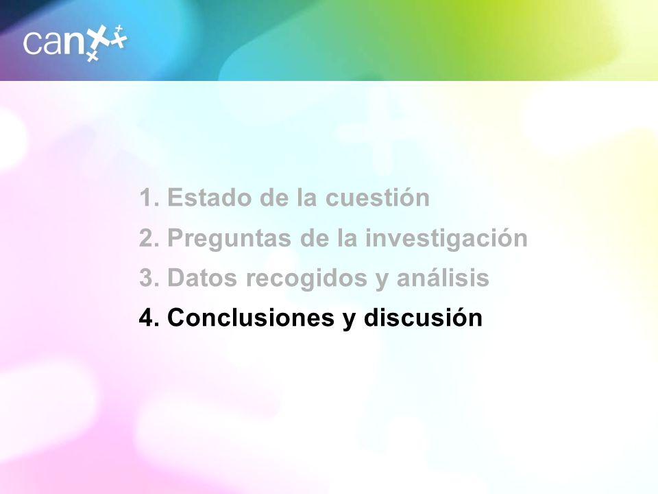 19 1. Estado de la cuestión 2. Preguntas de la investigación 3. Datos recogidos y análisis 4. Conclusiones y discusión