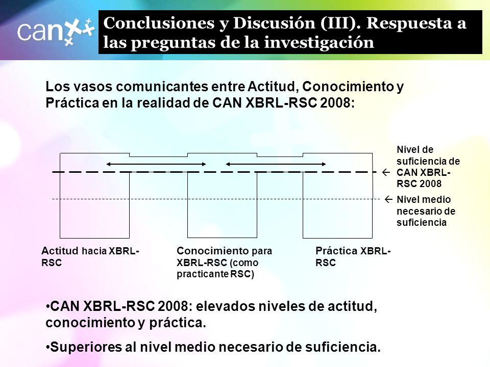 22 Conclusiones y Discusión (III). Respuesta a las preguntas de la investigación Nivel medio necesario de suficiencia Actitud hacia XBRL- RSC Conocimi