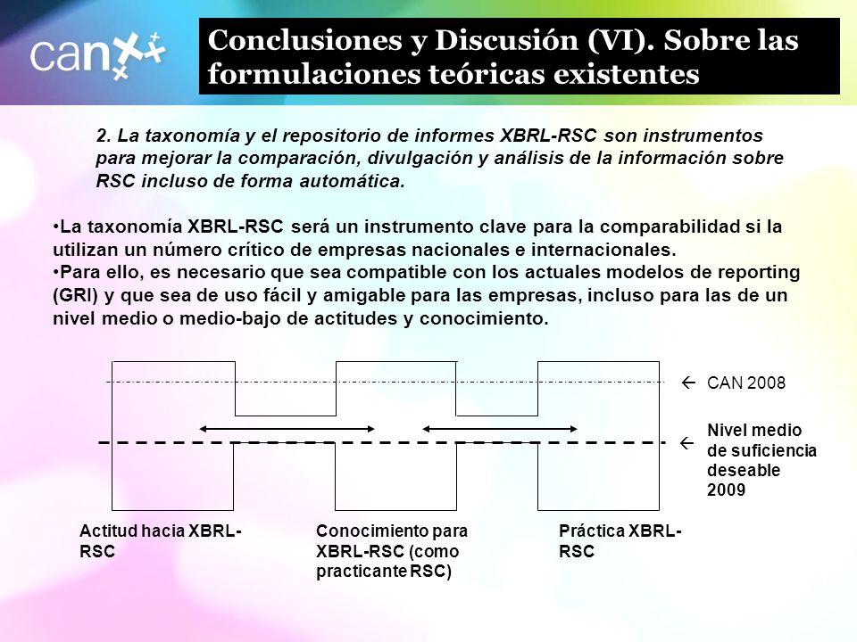 25 Conclusiones y Discusión (VI). Sobre las formulaciones teóricas existentes 2. La taxonomía y el repositorio de informes XBRL-RSC son instrumentos p