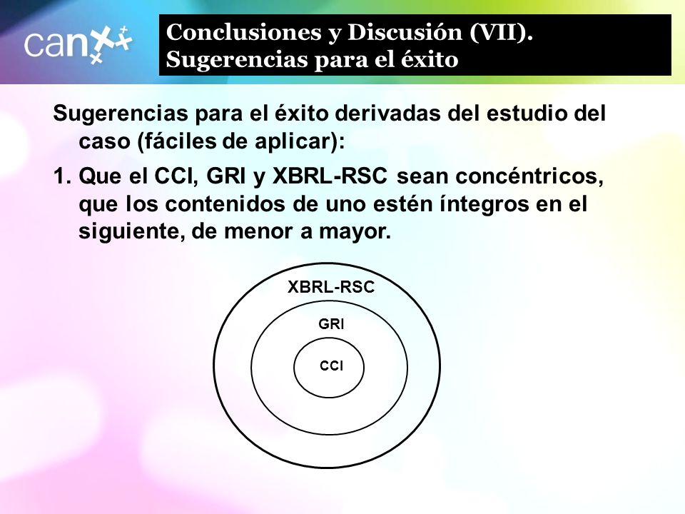 26 Conclusiones y Discusión (VII). Sugerencias para el éxito Sugerencias para el éxito derivadas del estudio del caso (fáciles de aplicar): 1.Que el C