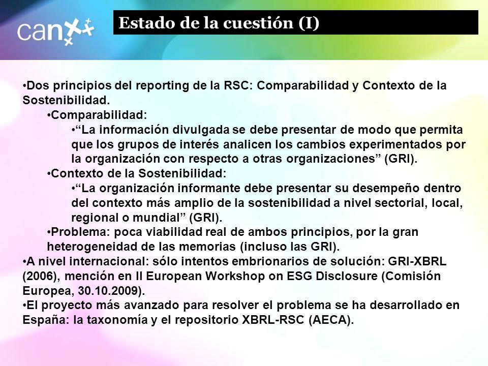 4 Estado de la cuestión (I) Dos principios del reporting de la RSC: Comparabilidad y Contexto de la Sostenibilidad. Comparabilidad: La información div