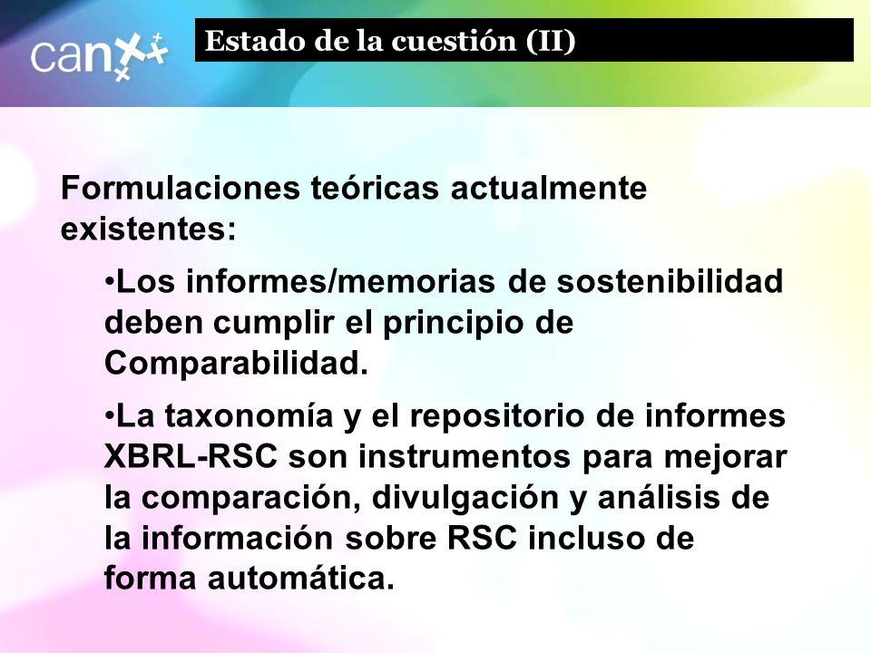 5 Estado de la cuestión (II) Formulaciones teóricas actualmente existentes: Los informes/memorias de sostenibilidad deben cumplir el principio de Comp