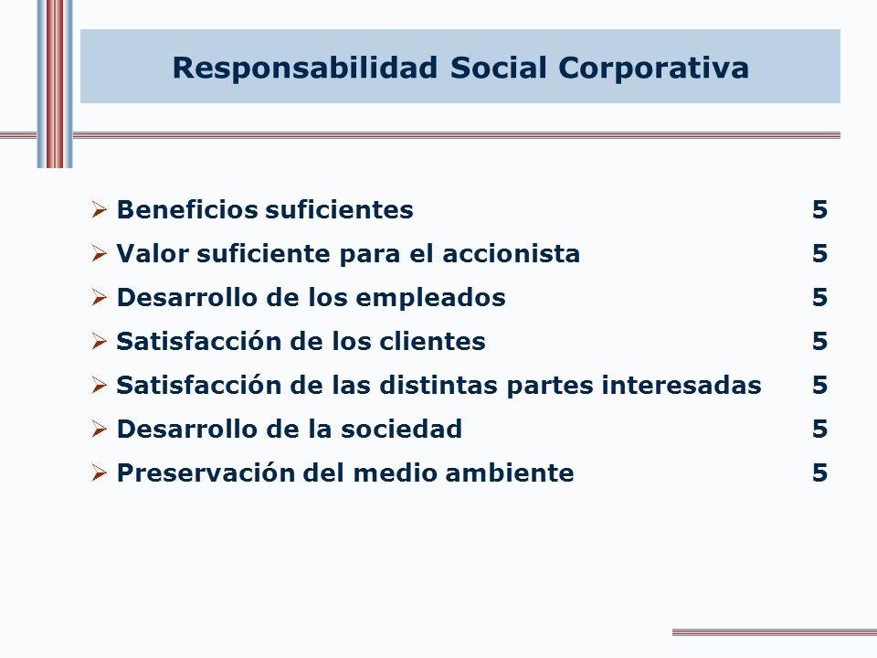 Responsabilidad Social Corporativa Beneficios suficientes5 Valor suficiente para el accionista5 Desarrollo de los empleados5 Satisfacción de los clientes5 Satisfacción de las distintas partes interesadas5 Desarrollo de la sociedad5 Preservación del medio ambiente5