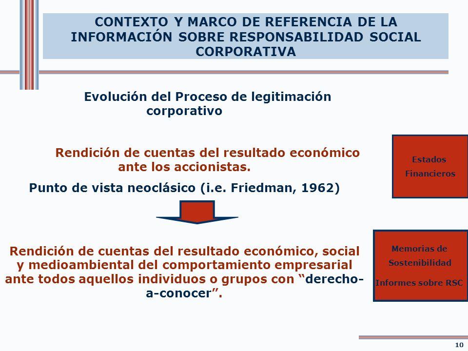 Evolución del Proceso de legitimación corporativo Rendición de cuentas del resultado económico ante los accionistas. Punto de vista neoclásico (i.e. F
