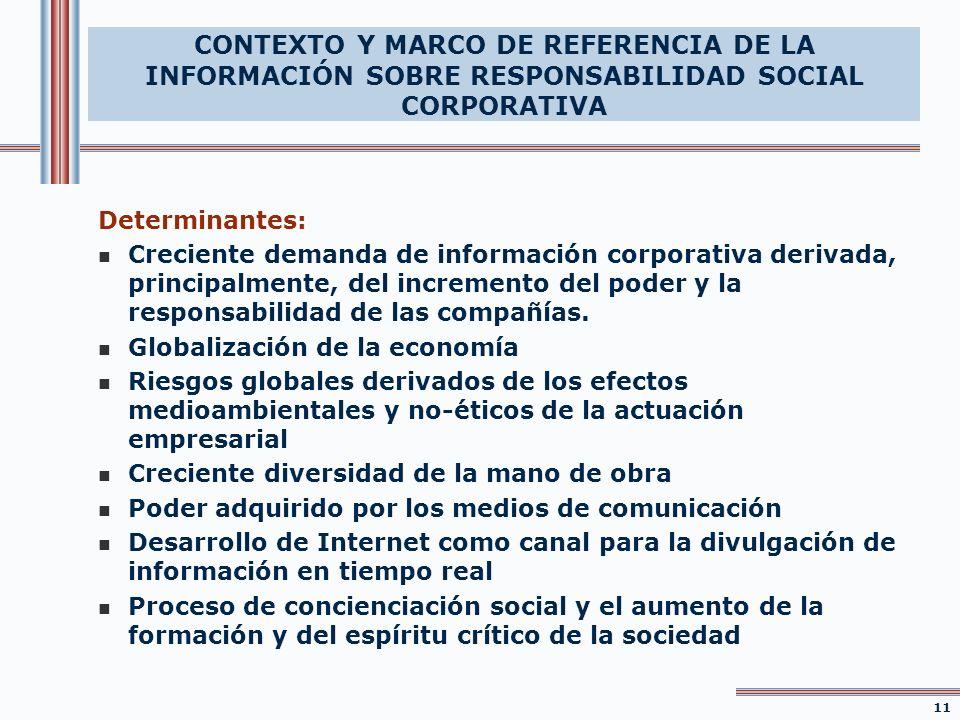 Determinantes: Creciente demanda de información corporativa derivada, principalmente, del incremento del poder y la responsabilidad de las compañías.